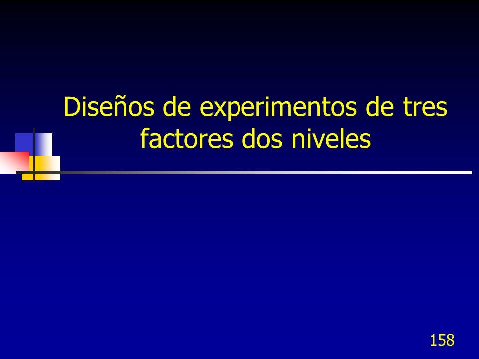 Diseños de experimentos de tres factores dos niveles
