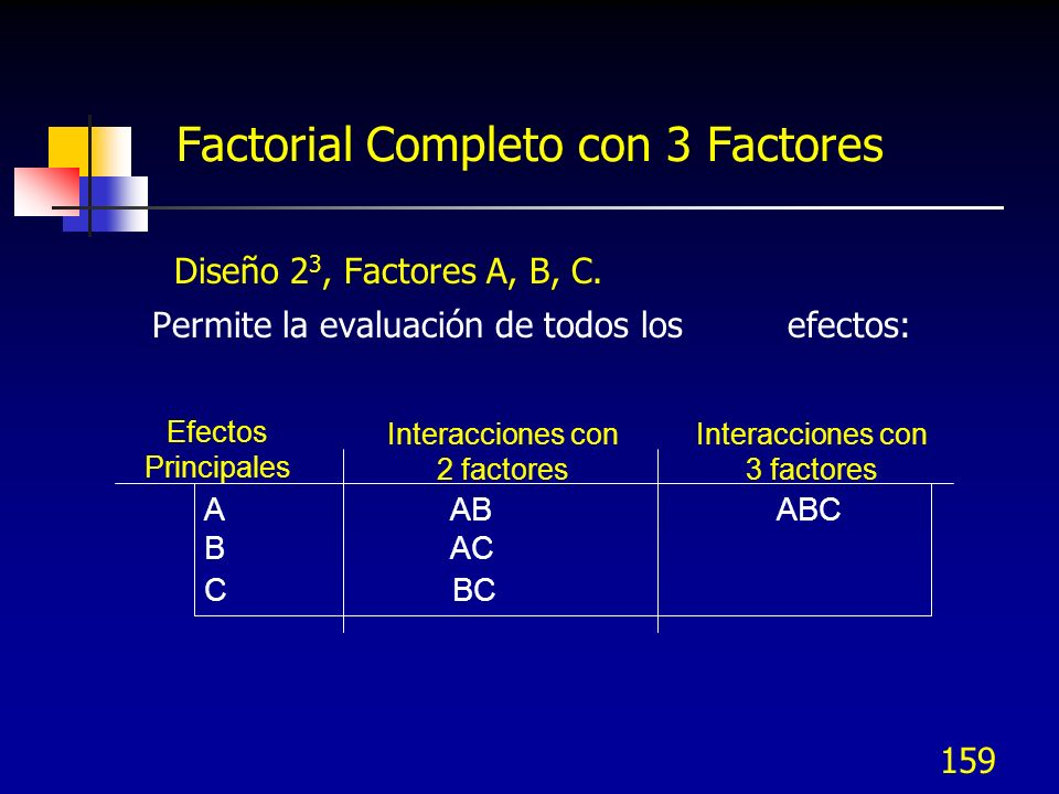 Factorial Completo con 3 Factores