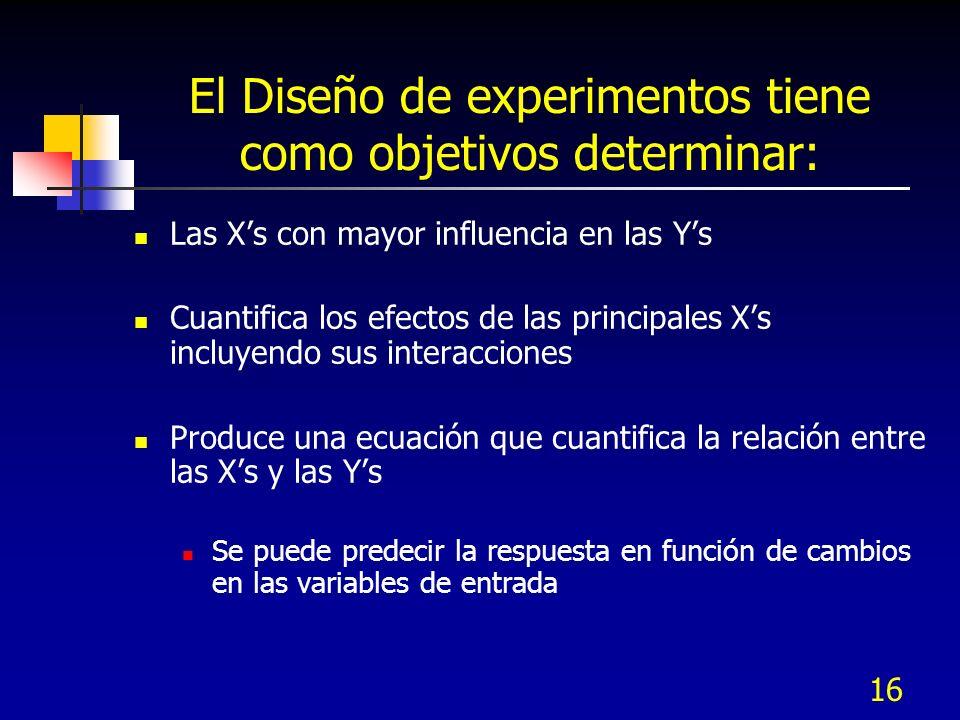 El Diseño de experimentos tiene como objetivos determinar: