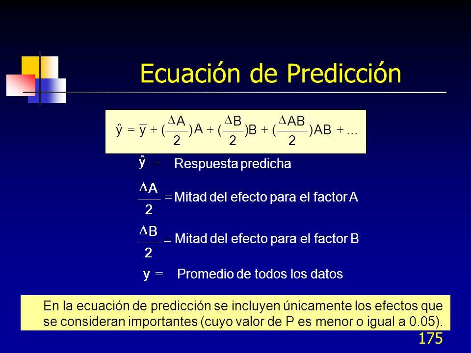 Ecuación de Predicción