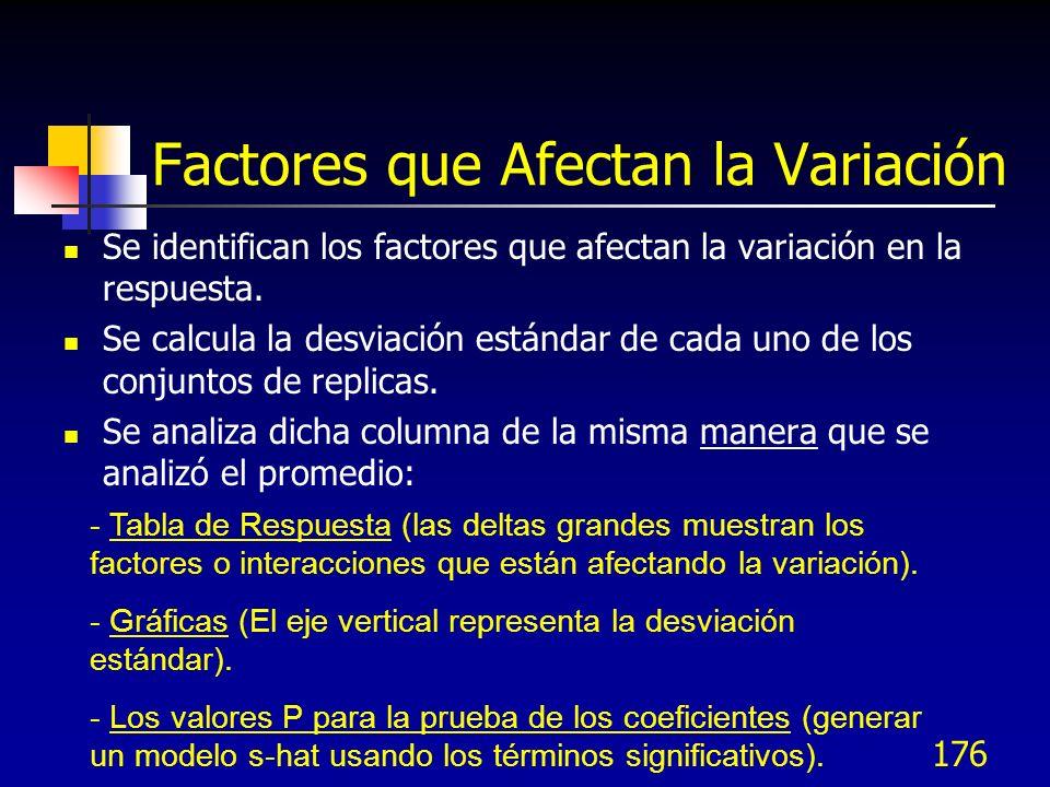 Factores que Afectan la Variación