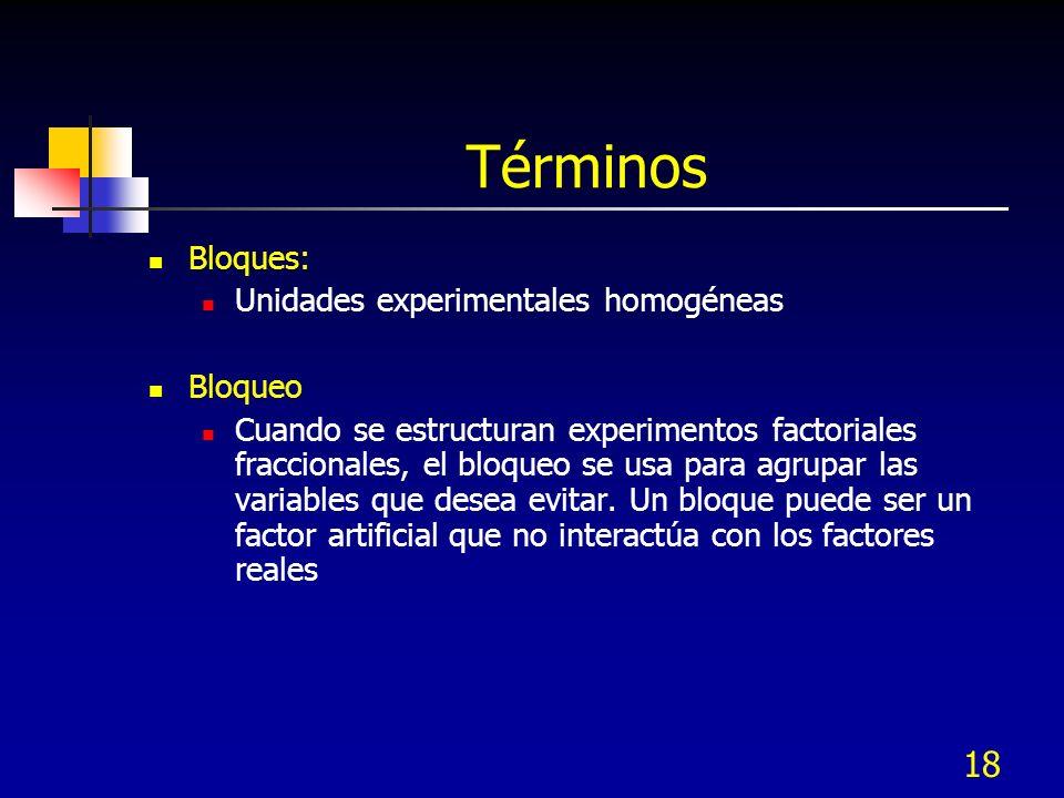 Términos Bloques: Unidades experimentales homogéneas Bloqueo