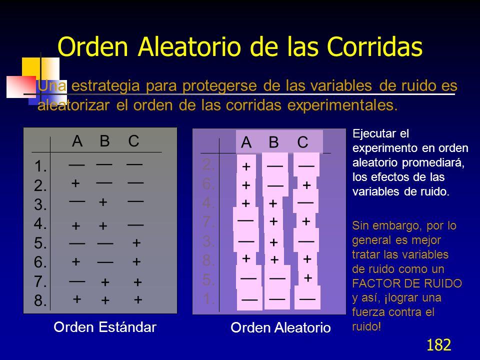 Orden Aleatorio de las Corridas