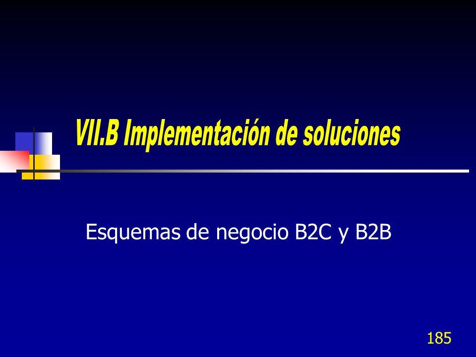 VII.B Implementación de soluciones