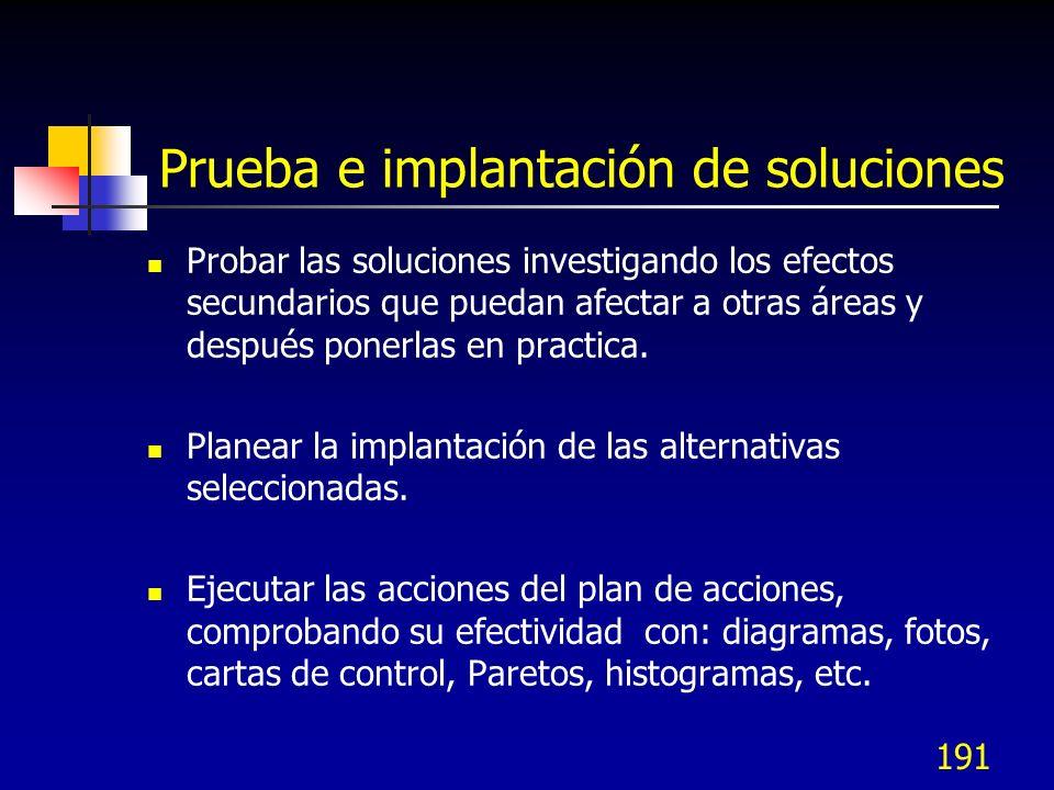 Prueba e implantación de soluciones