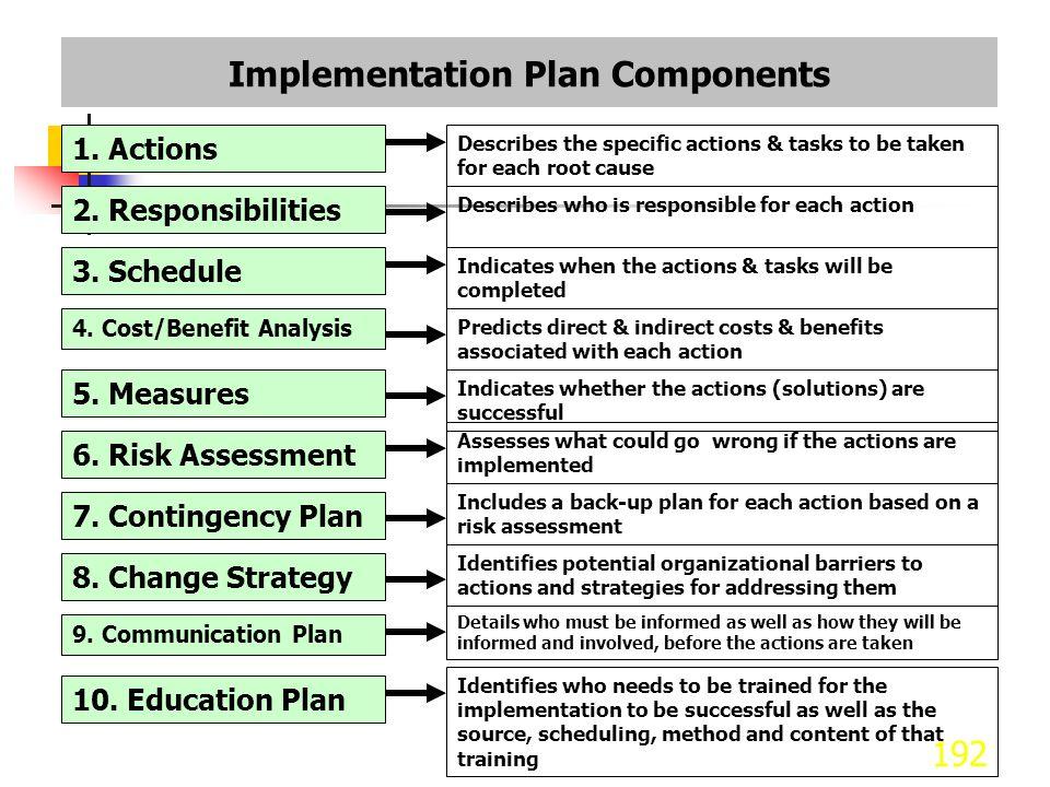 Implementation Plan Components