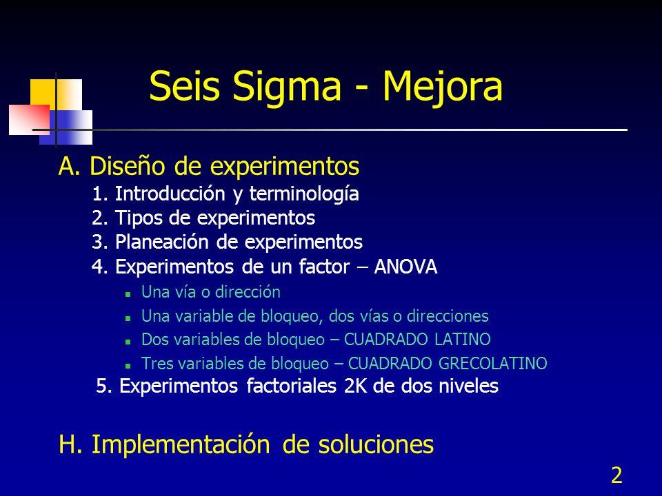 Seis Sigma - Mejora A. Diseño de experimentos