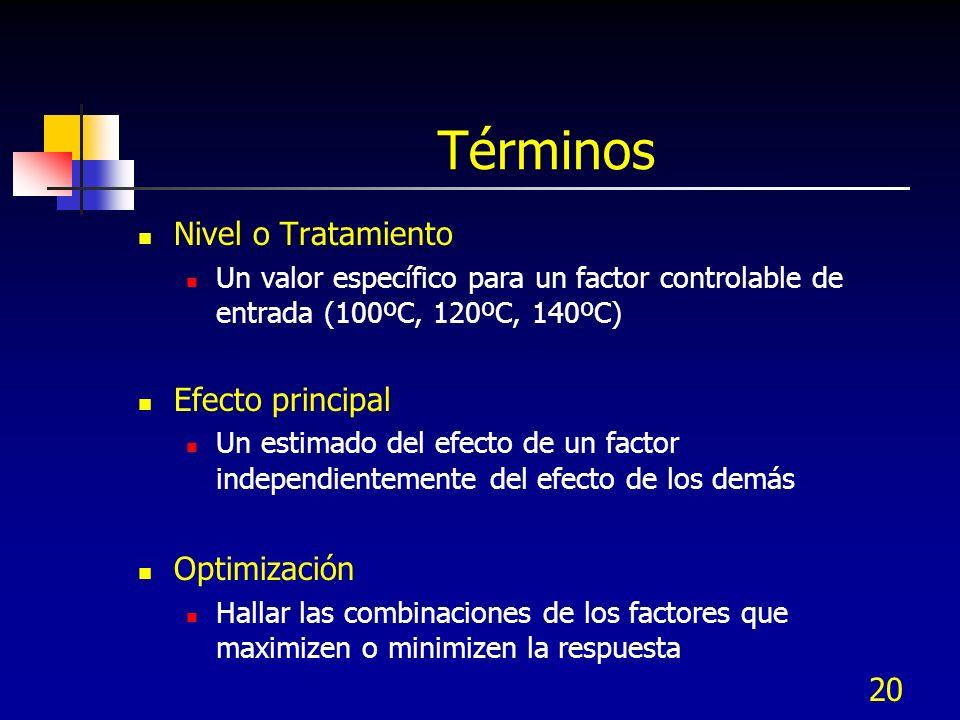 Términos Nivel o Tratamiento Efecto principal Optimización