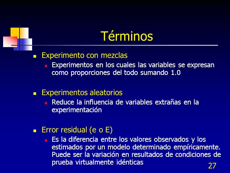 Términos Experimento con mezclas Experimentos aleatorios