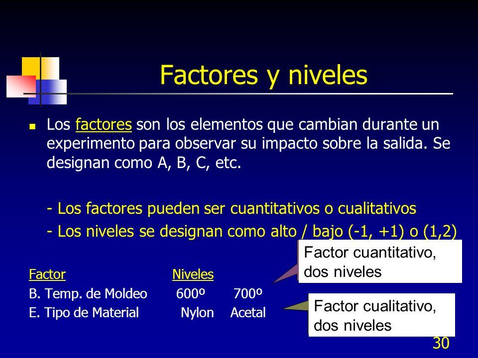 Factores y niveles