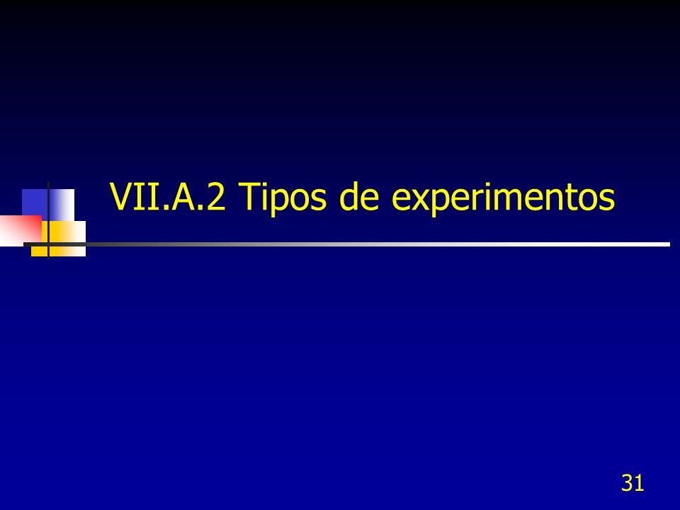 VII.A.2 Tipos de experimentos