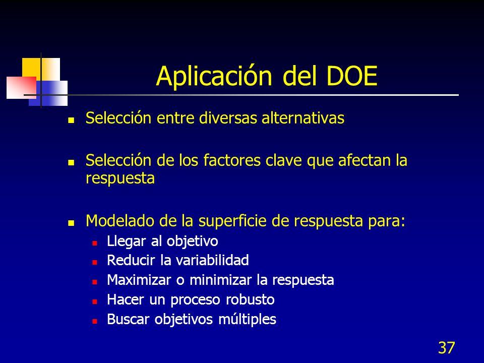 Aplicación del DOE Selección entre diversas alternativas