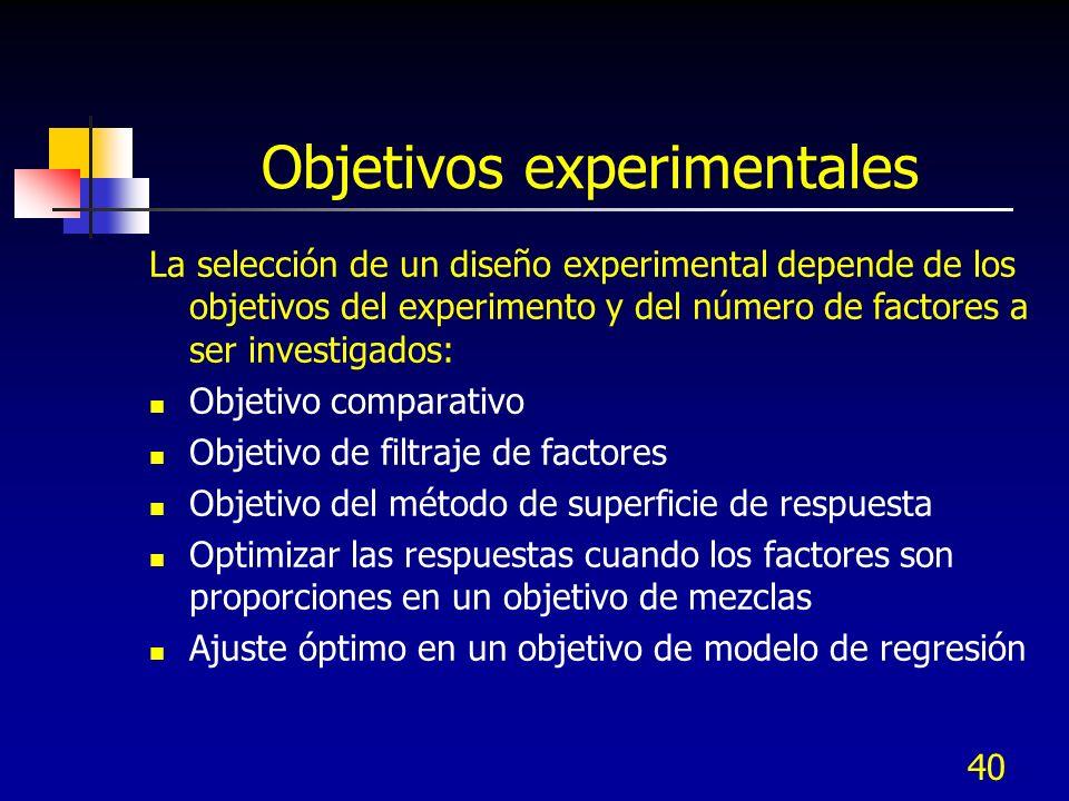 Objetivos experimentales