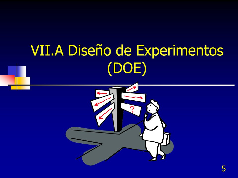 VII.A Diseño de Experimentos (DOE)