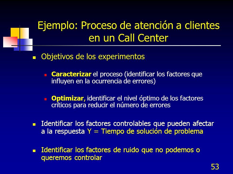 Ejemplo: Proceso de atención a clientes en un Call Center