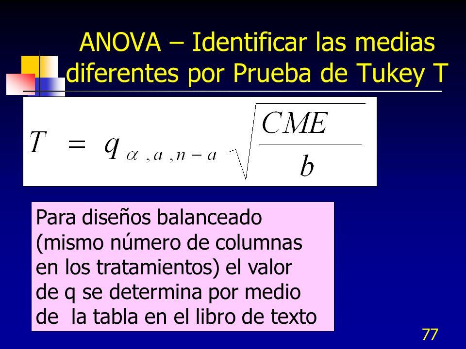 ANOVA – Identificar las medias diferentes por Prueba de Tukey T