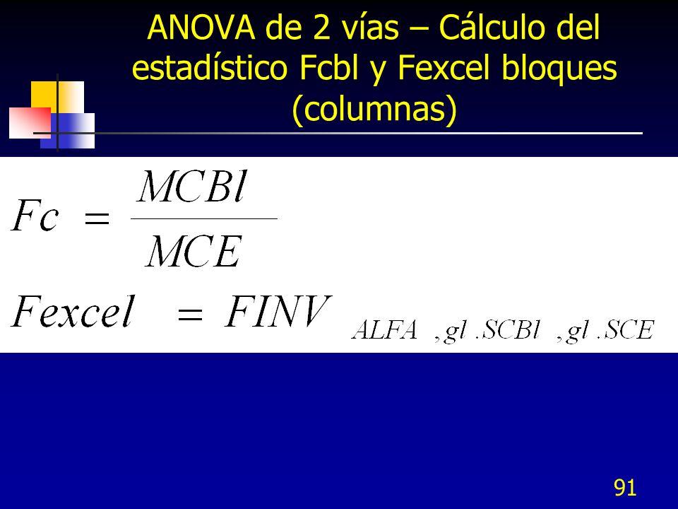 ANOVA de 2 vías – Cálculo del estadístico Fcbl y Fexcel bloques (columnas)