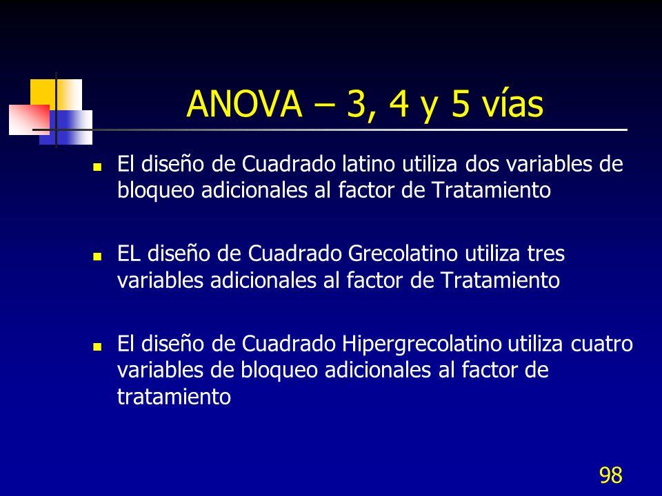 ANOVA – 3, 4 y 5 vías El diseño de Cuadrado latino utiliza dos variables de bloqueo adicionales al factor de Tratamiento.