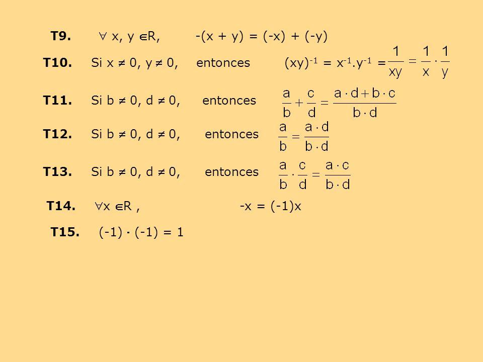 T9.  x, y R, -(x + y) = (-x) + (-y)