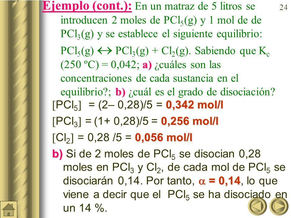 Ejemplo (cont.): En un matraz de 5 litros se introducen 2moles de PCl5(g) y 1 mol de de PCl3(g) y se establece el siguiente equilibrio: PCl5(g)  PCl3(g) + Cl2(g). Sabiendo que Kc (250 ºC) = 0,042; a) ¿cuáles son las concentraciones de cada sustancia en el equilibrio ; b) ¿cuál es el grado de disociación