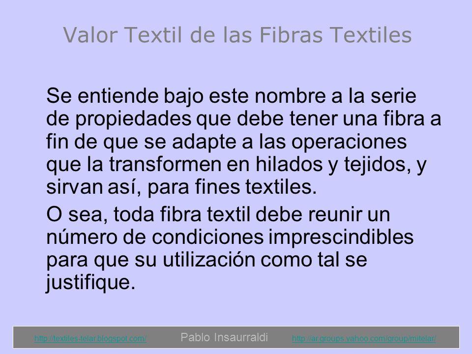 Valor Textil de las Fibras Textiles