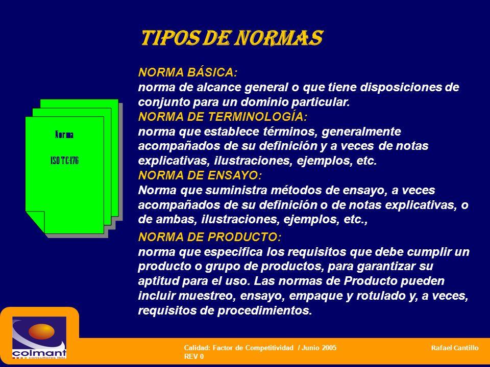 Tipos de normas NORMA BÁSICA: