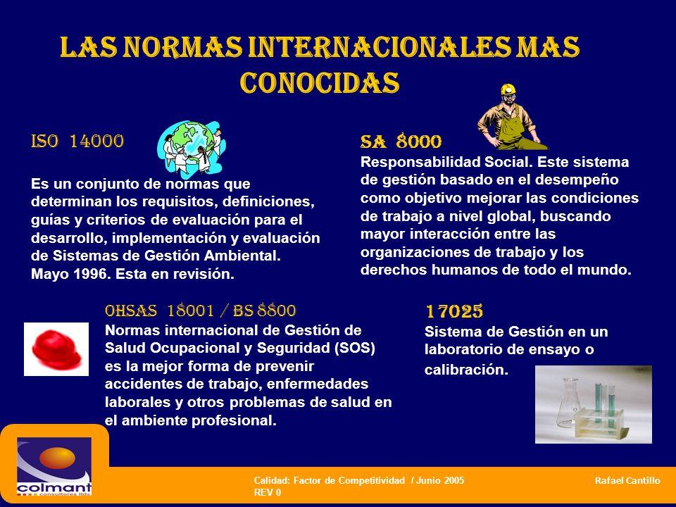 las normas internacionales mas CONOCIDAS