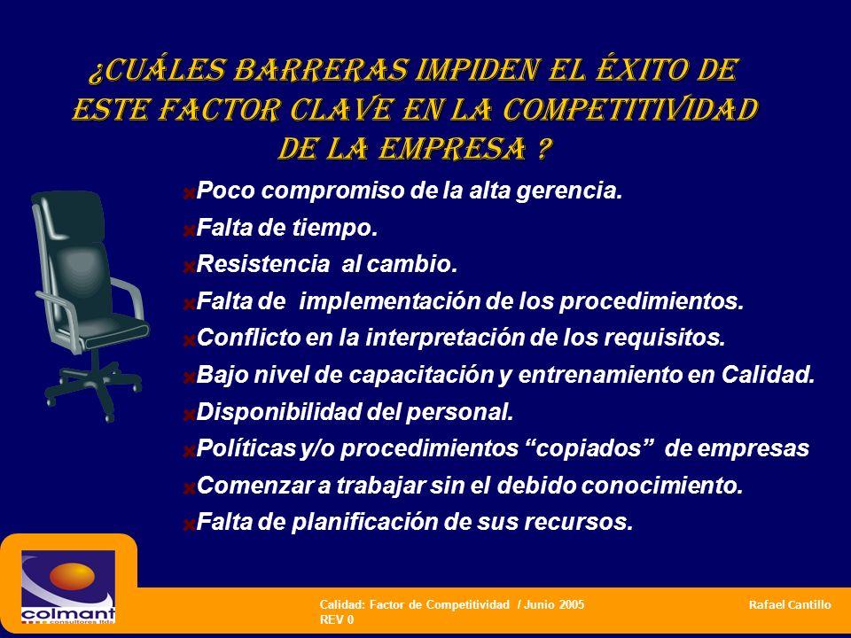 ¿CUÁLES BARRERAS IMPIDEN EL ÉXITO DE este factor clave en la competitividad de LA EMPRESA