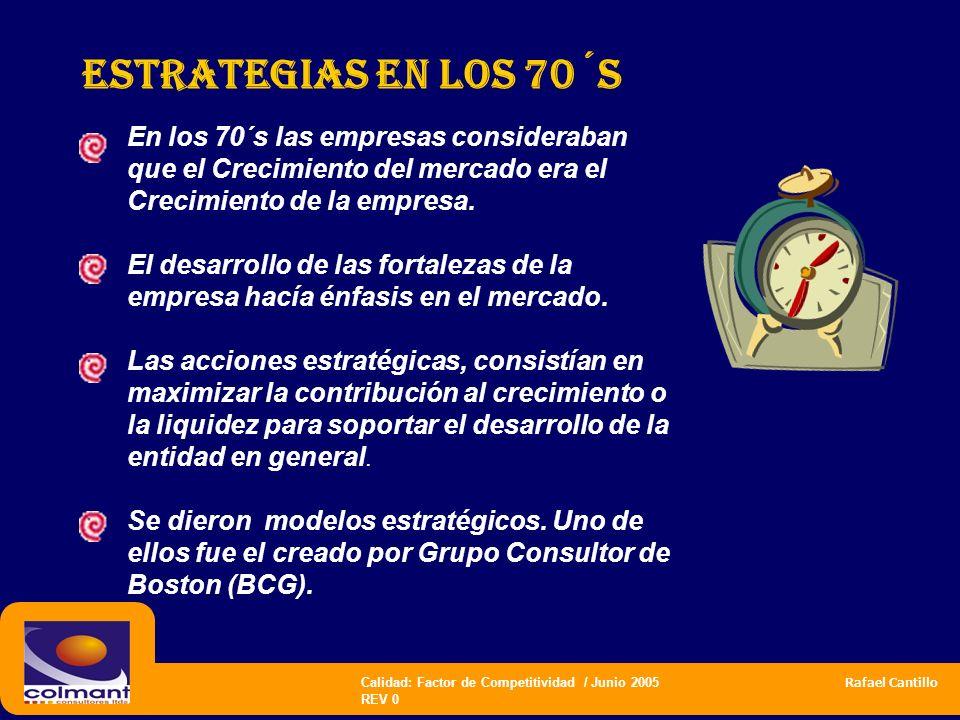 Estrategias en los 70´s En los 70´s las empresas consideraban que el Crecimiento del mercado era el Crecimiento de la empresa.