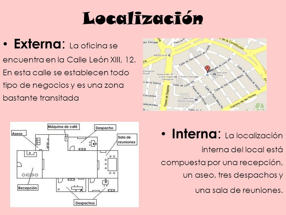 Localización Externa: La oficina se Interna: La localización