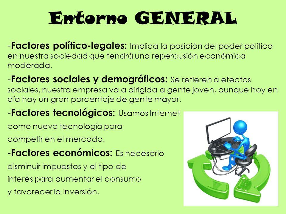 Entorno GENERAL
