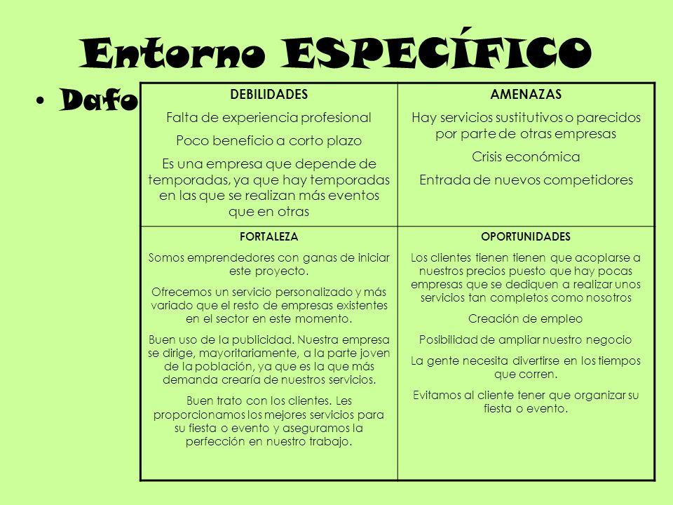 Entorno ESPECÍFICO Dafo DEBILIDADES Falta de experiencia profesional