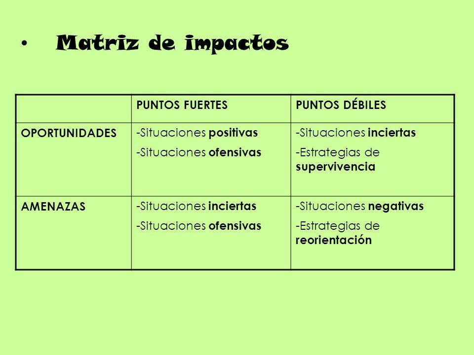 Matriz de impactos PUNTOS FUERTES PUNTOS DÉBILES OPORTUNIDADES