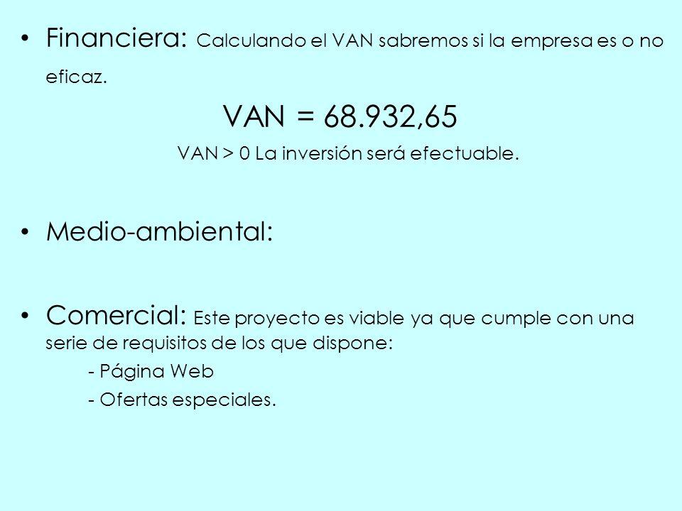 Financiera: Calculando el VAN sabremos si la empresa es o no eficaz.