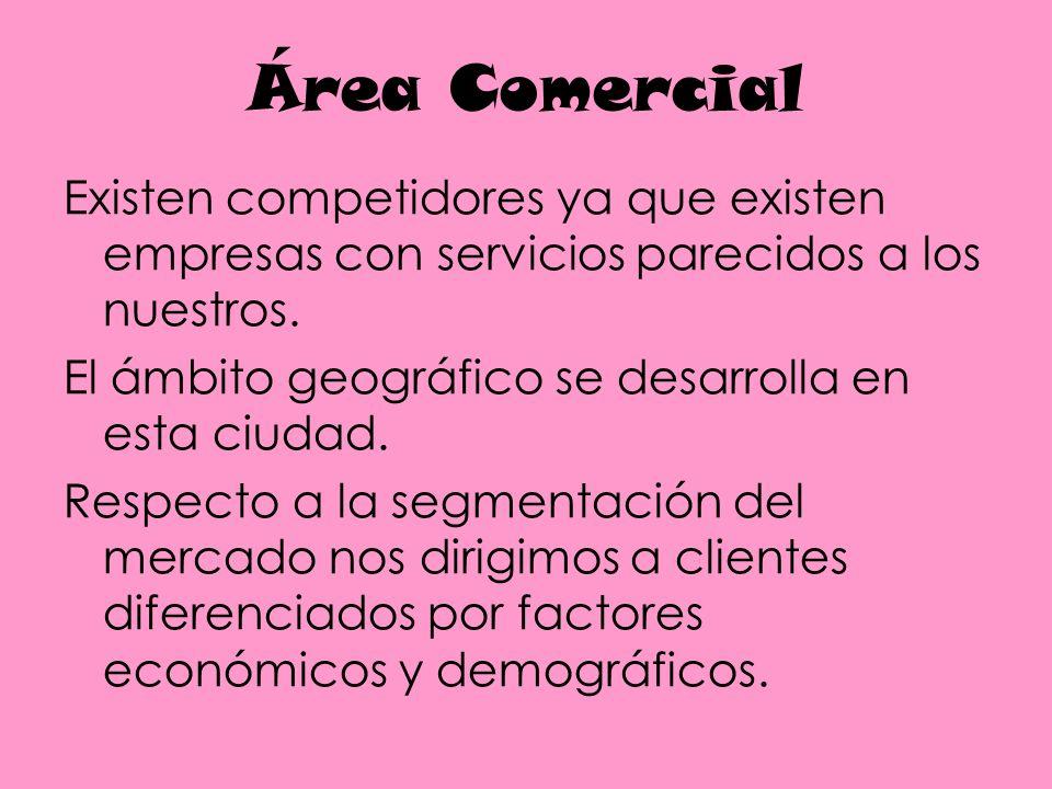 Área Comercial Existen competidores ya que existen empresas con servicios parecidos a los nuestros.