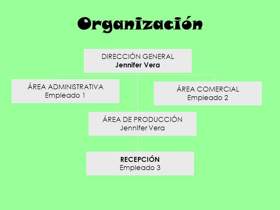 Organización DIRECCIÓN GENERAL Jennifer Vera ÁREA ADMINISTRATIVA