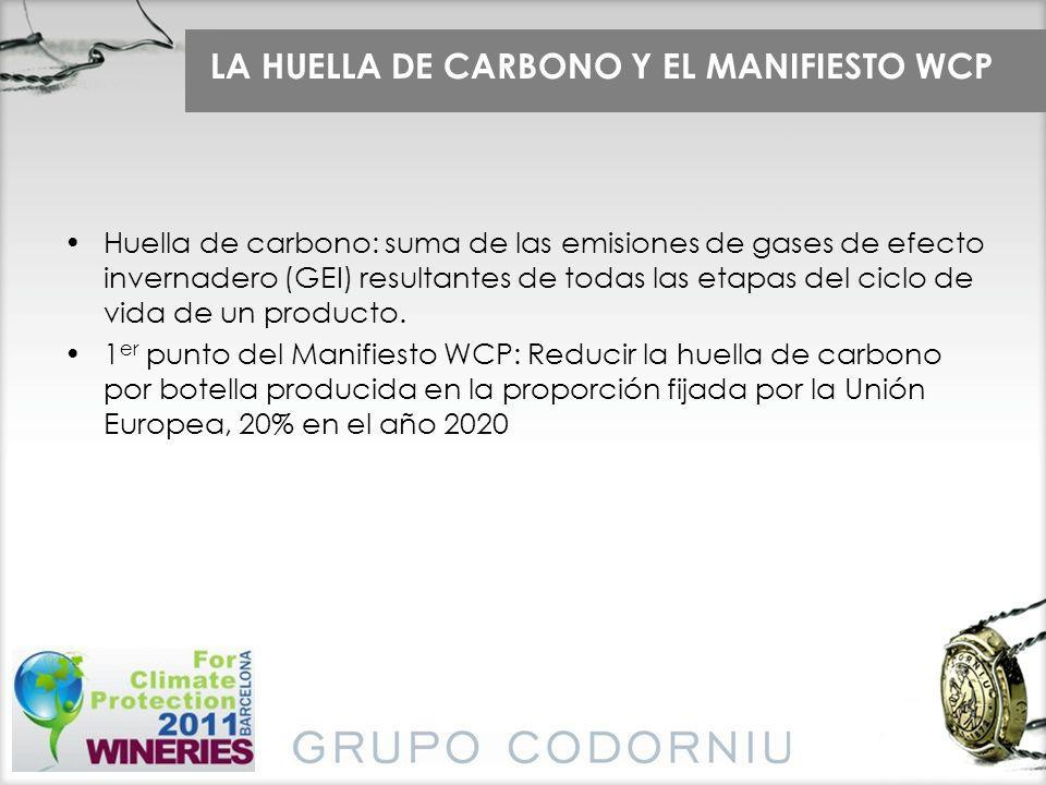 LA HUELLA DE CARBONO Y EL MANIFIESTO WCP