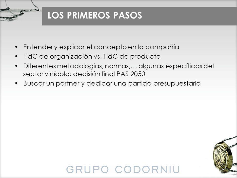 LOS PRIMEROS PASOS Entender y explicar el concepto en la compañía