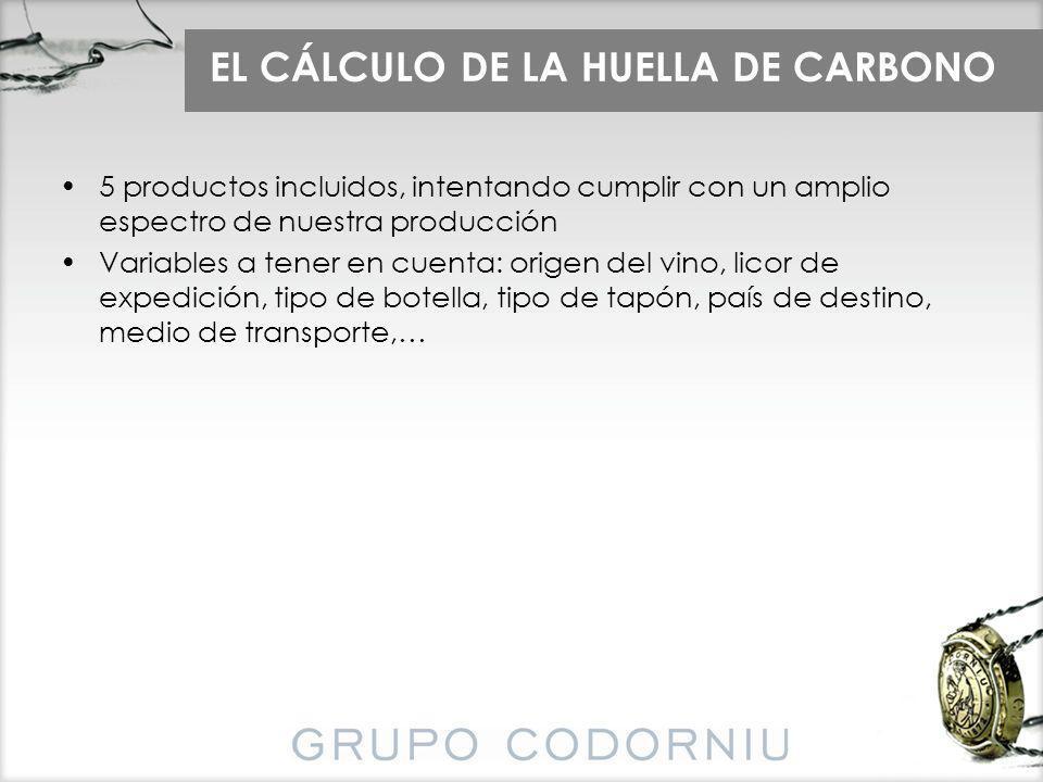 EL CÁLCULO DE LA HUELLA DE CARBONO