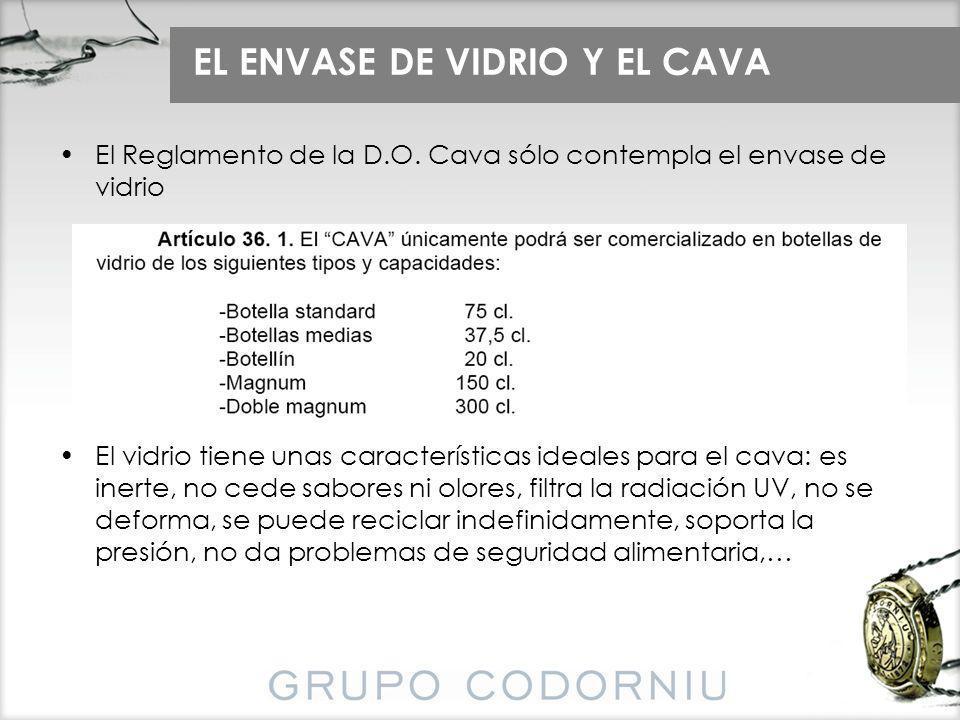EL ENVASE DE VIDRIO Y EL CAVA