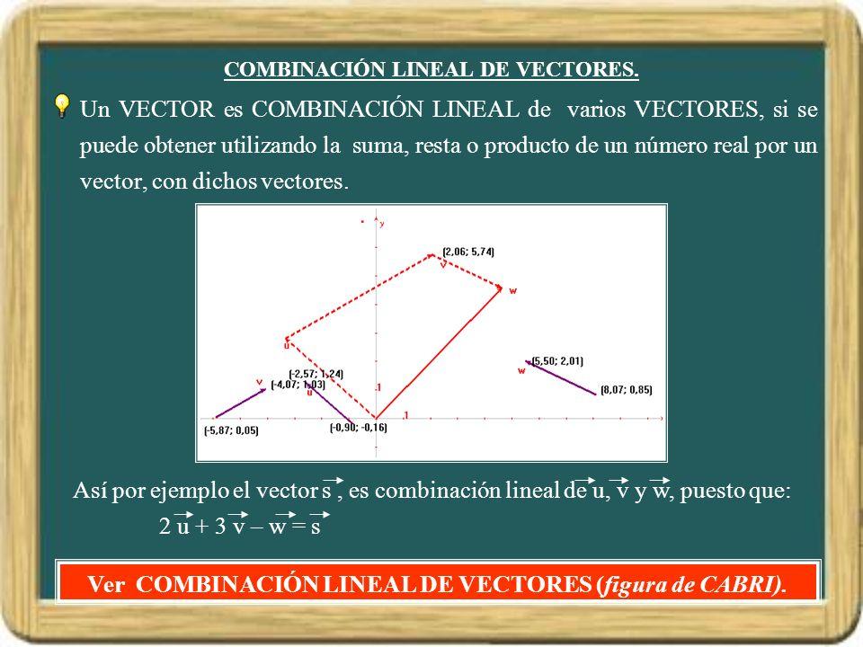 COMBINACIÓN LINEAL DE VECTORES.