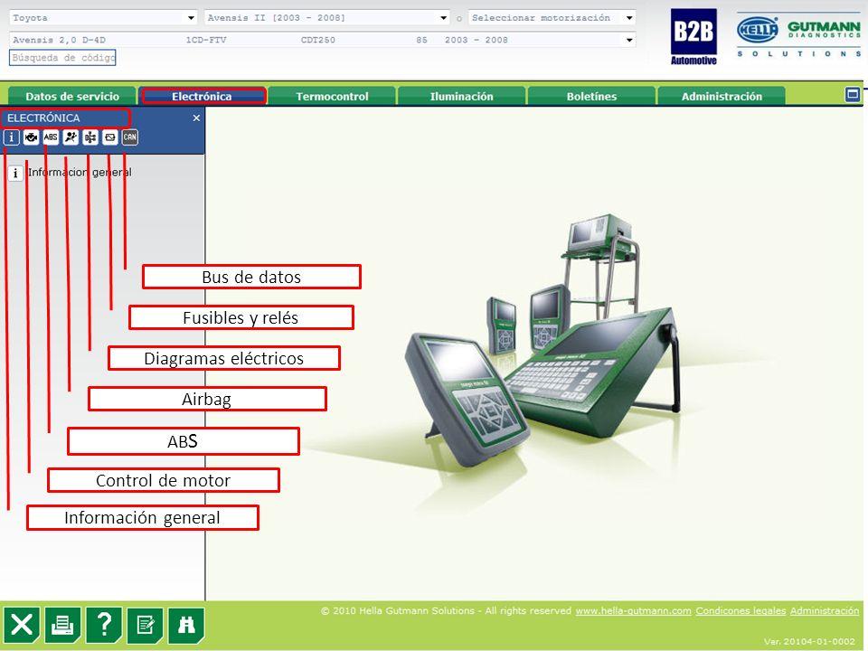 Bus de datos Fusibles y relés Diagramas eléctricos Airbag ABS Control de motor Información general