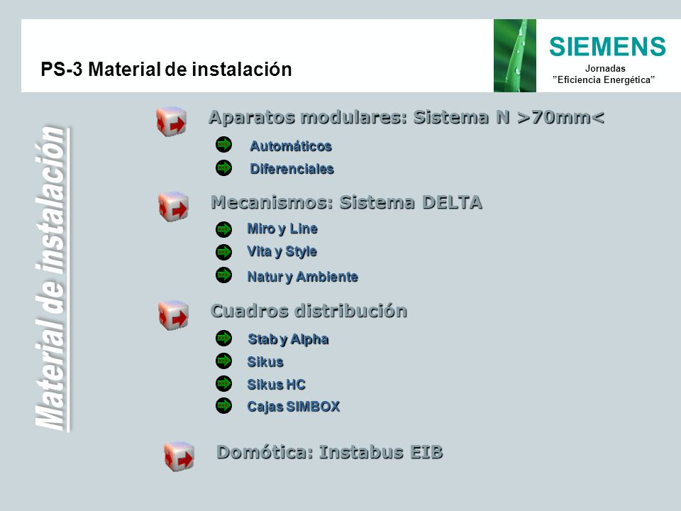 PS-3 Material de instalación