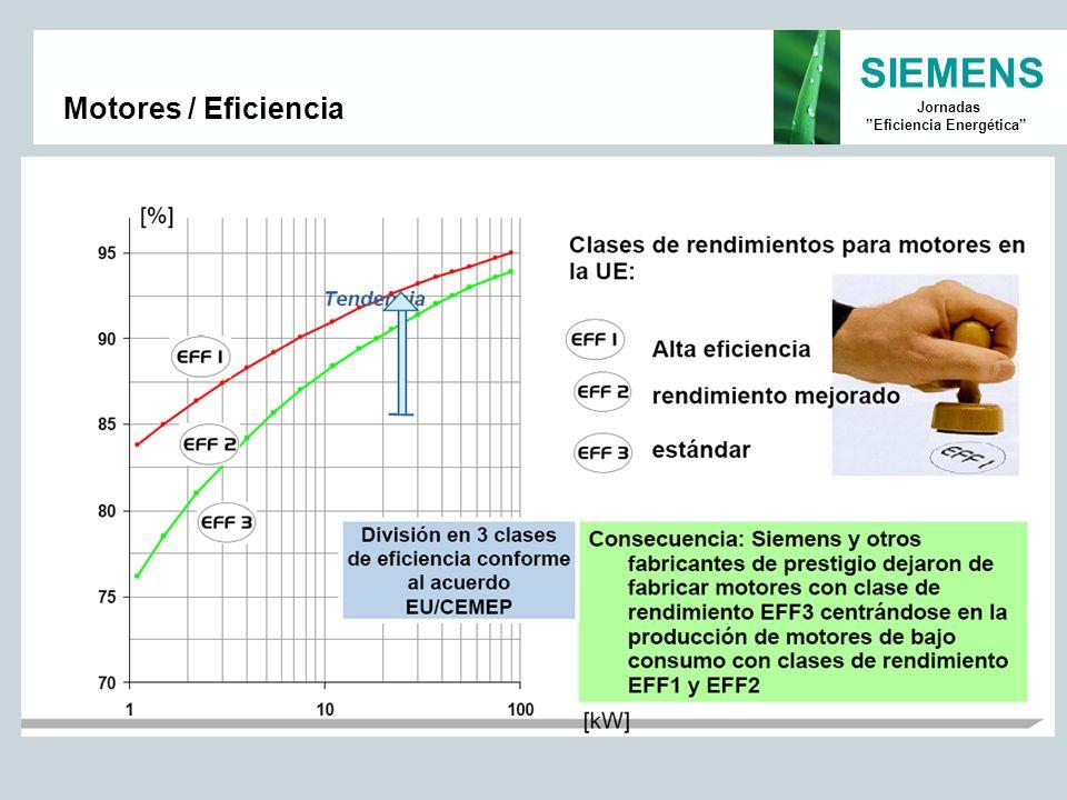 Motores / Eficiencia