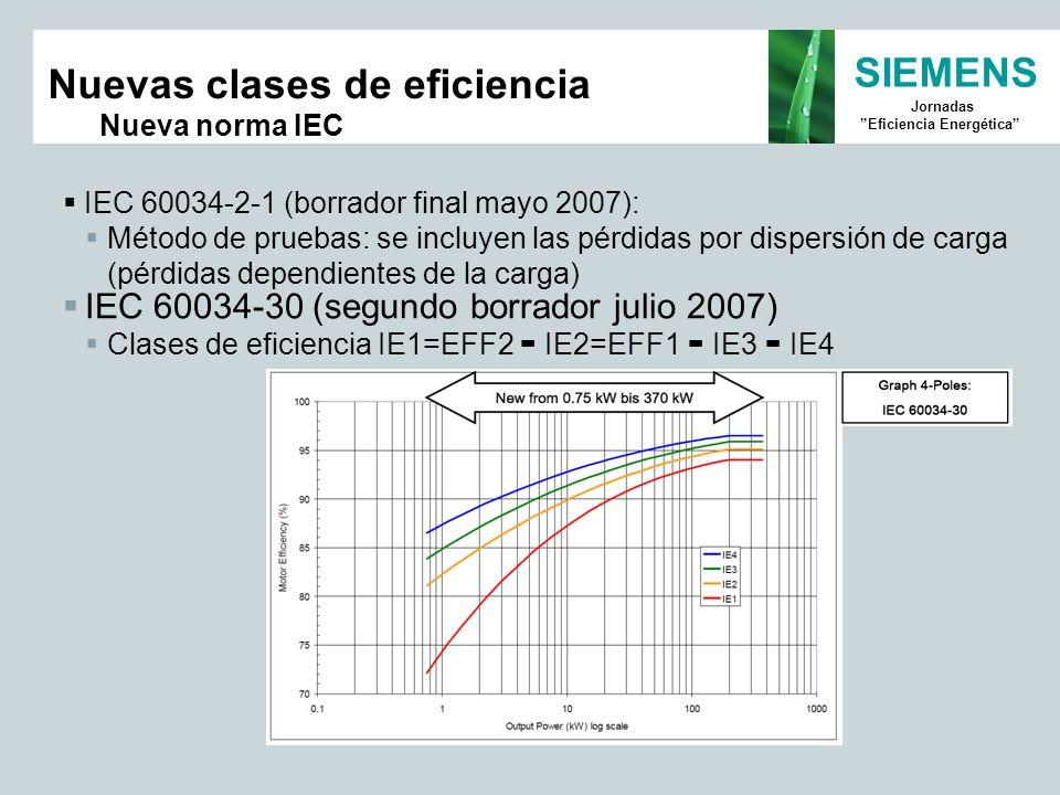 Nuevas clases de eficiencia Nueva norma IEC