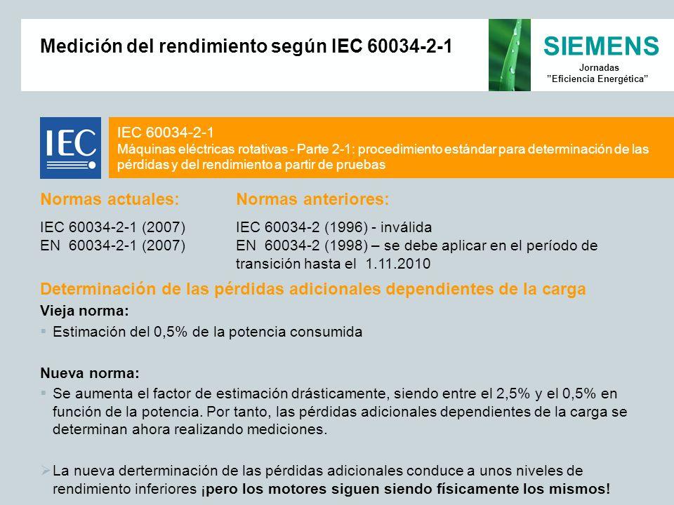 Medición del rendimiento según IEC 60034-2-1