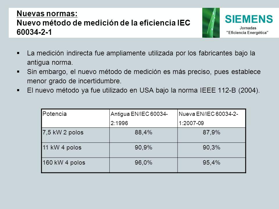 Nuevas normas: Nuevo método de medición de la eficiencia IEC 60034-2-1