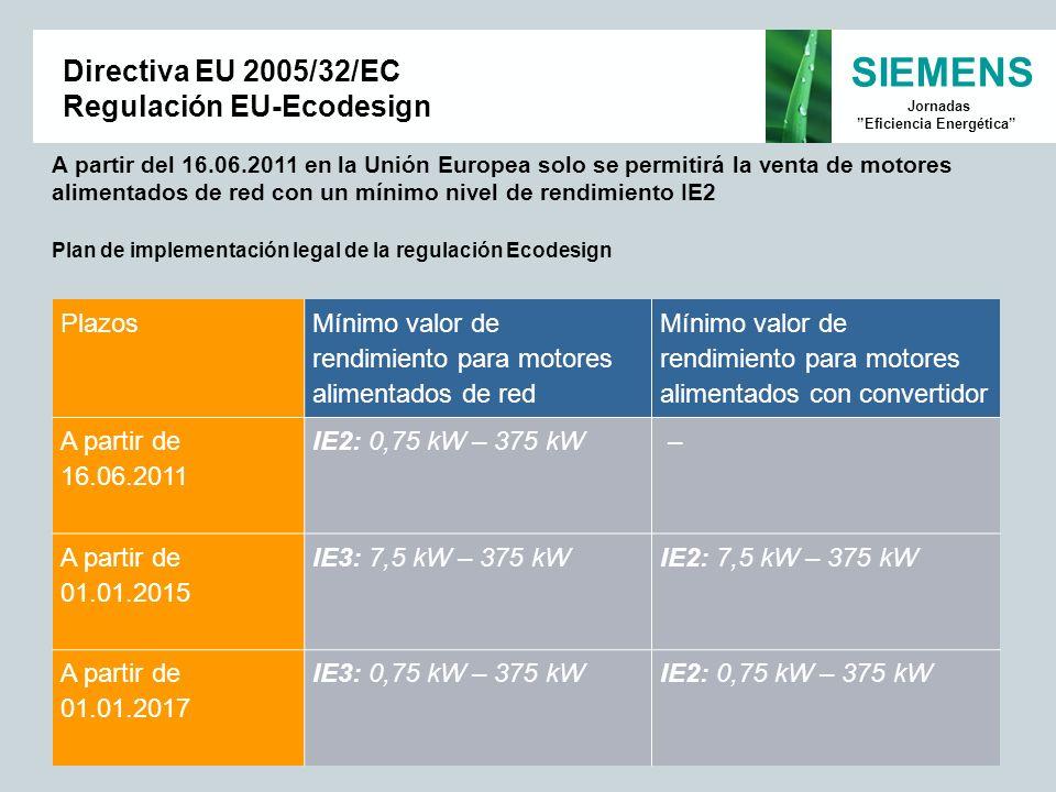 Directiva EU 2005/32/EC Regulación EU-Ecodesign