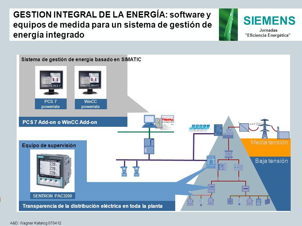 GESTION INTEGRAL DE LA ENERGÍA: software y equipos de medida para un sistema de gestión de energía integrado