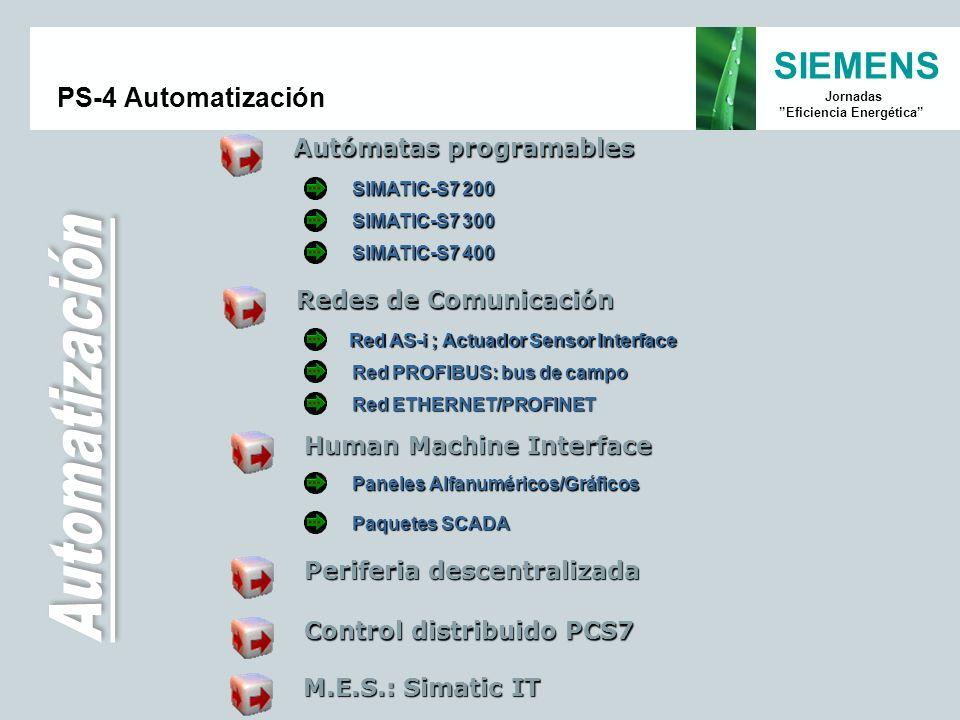 Automatización PS-4 Automatización Autómatas programables